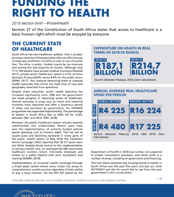 Funding The Right To Health